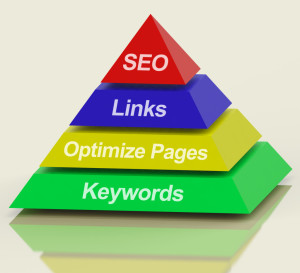 SEO Pyramid Showing Use Of Keywords Links And Optimizing