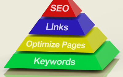 Basic Search Engine Optimization Tips